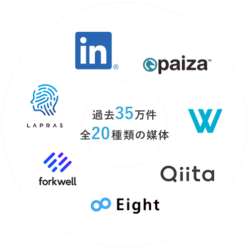 LinkedIn, paiza, Wantedly, Qiita, Eight, forkwell, LAPRAS